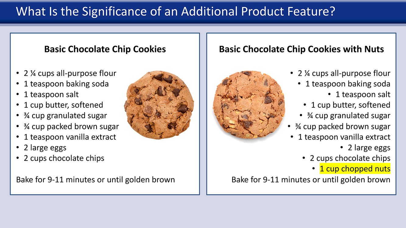 Graphical analogy of cookie recipes demonstrates how an independent patent claim contains a finite number of limitations and a dependent claim incorporates everything in the independent claim plus one or more additional limitations.