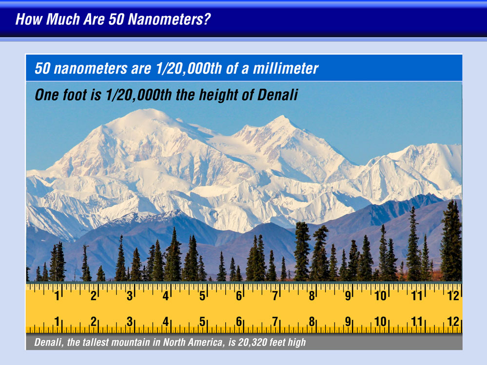 Analogies comparing the familiar to the unfamiliar might not have the impact you seek. In this example, how many jurors will appreciate the height of this Alaskan peak?