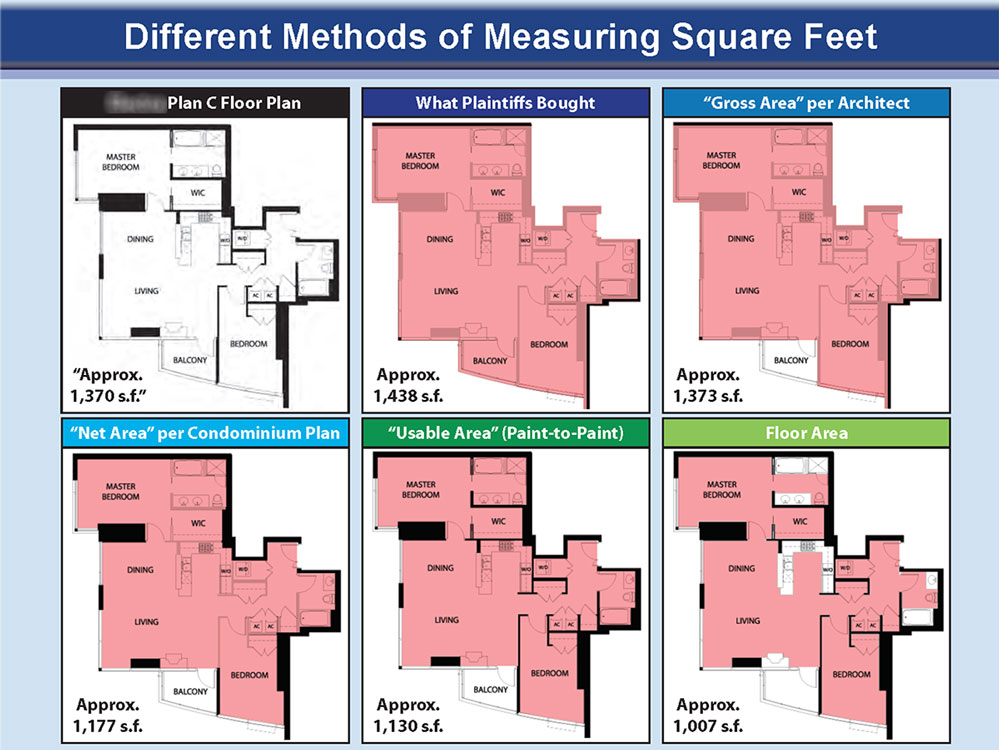 This graphic demonstrates five conventions for calculating condominium square footage absent a universally accepted standard.